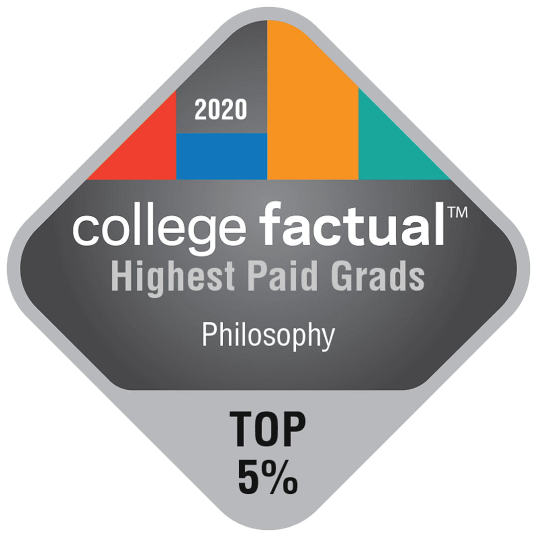 2020 College Factual Highest Paid Grads philosophy top 5%